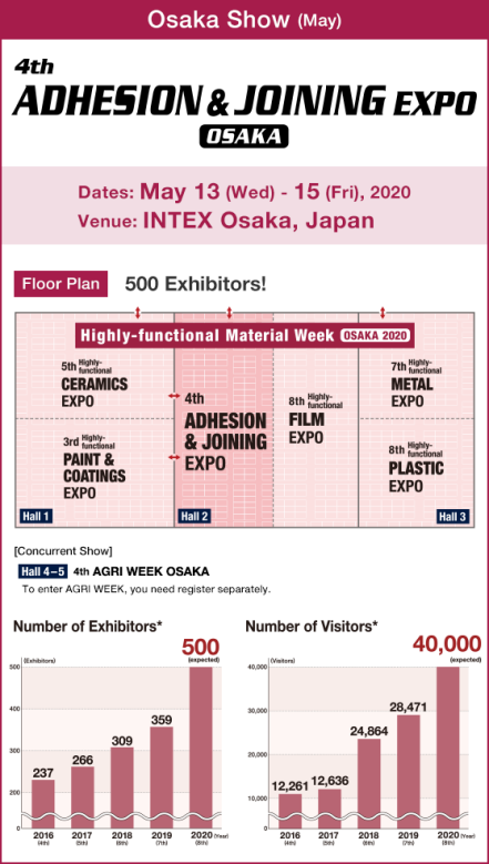 ADHESION & JOINING EXPO OSAKA [Osaka Show (May)]